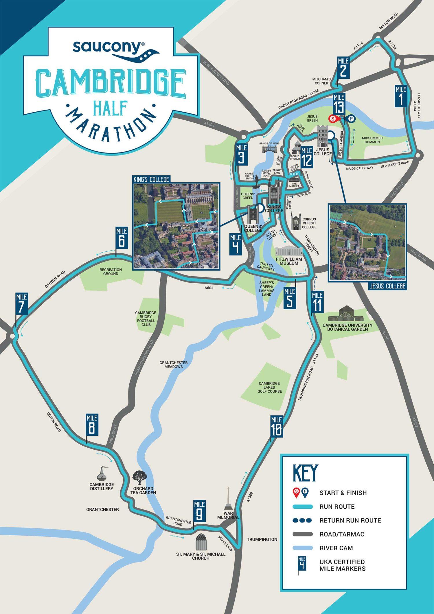 Cambridge Half route map