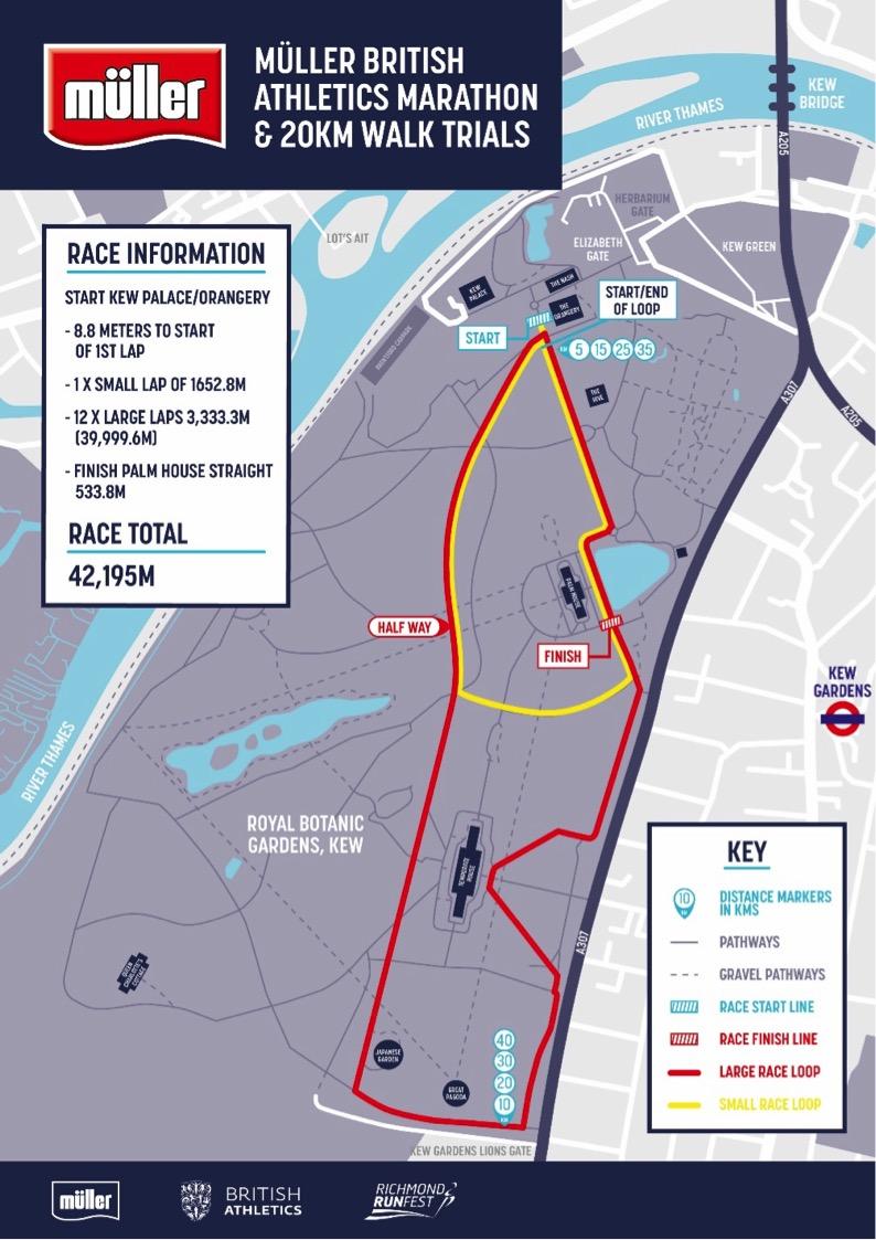 Team GB Olympic Marathon Trials